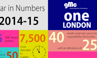 One London: 2015 in numbers