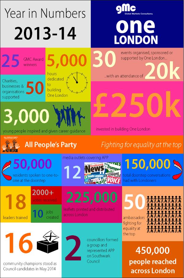 APP_reach_2013-14